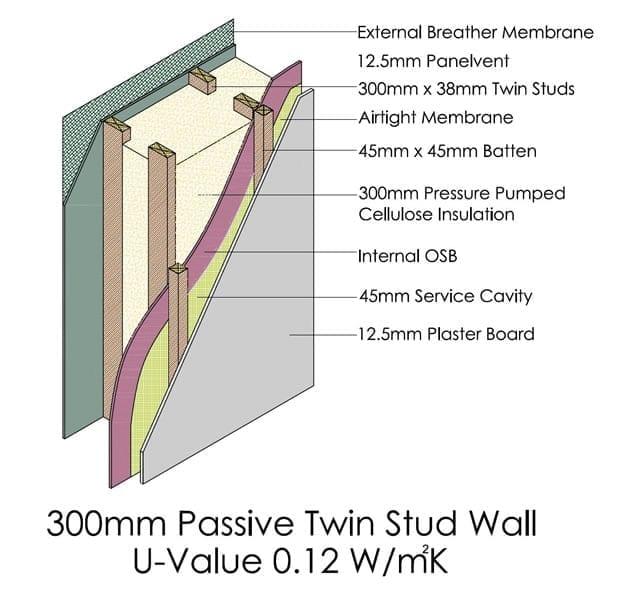 300mm Passive Wall Isometric - MBC Timberframe