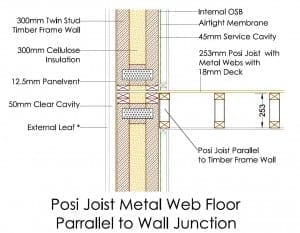 Posi Joist Parrallel To Wall