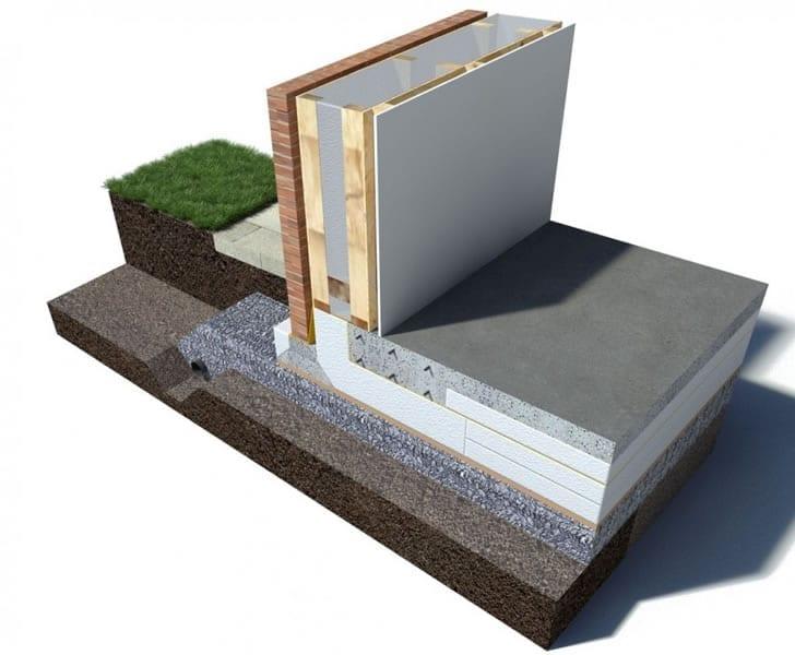 Passive Foundation Amp Twin Wall Mbc Timberframe