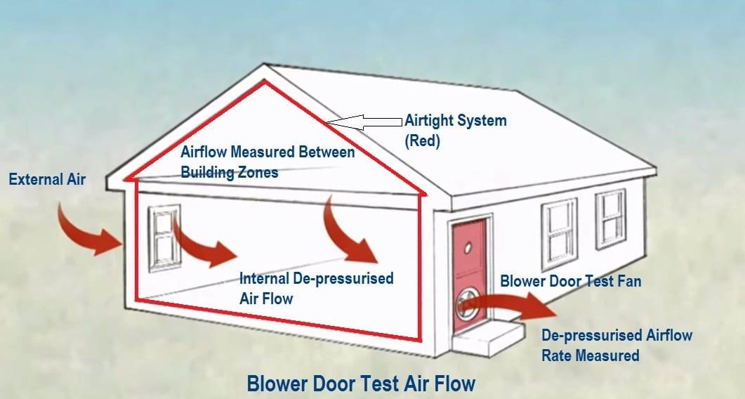 Passive House Blower Door Test  sc 1 st  MBC Timber Frame & Passive House Blower Door Test - MBC Timberframe