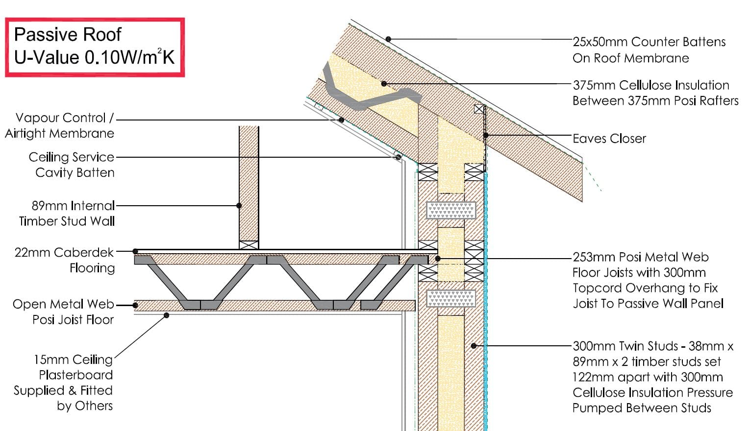 Passive Roof - MBC Timber Frame